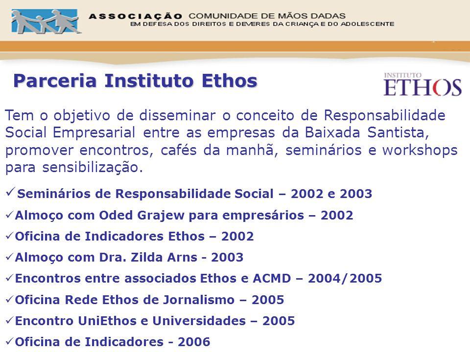Parceria Instituto Ethos