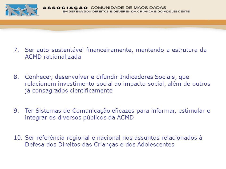 Ser auto-sustentável financeiramente, mantendo a estrutura da ACMD racionalizada