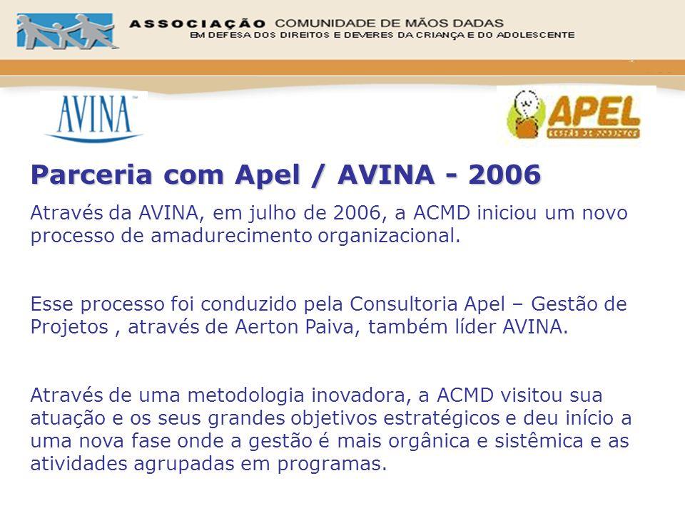 Parceria com Apel / AVINA - 2006