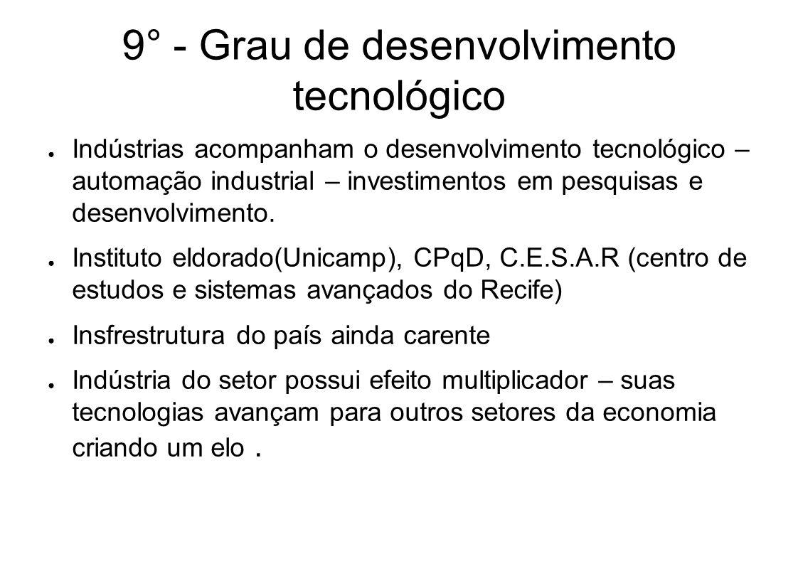 9° - Grau de desenvolvimento tecnológico