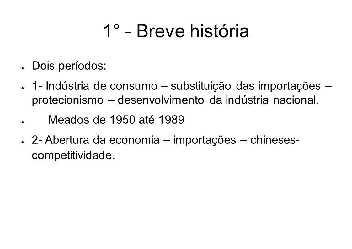 1° - Breve história Dois períodos: