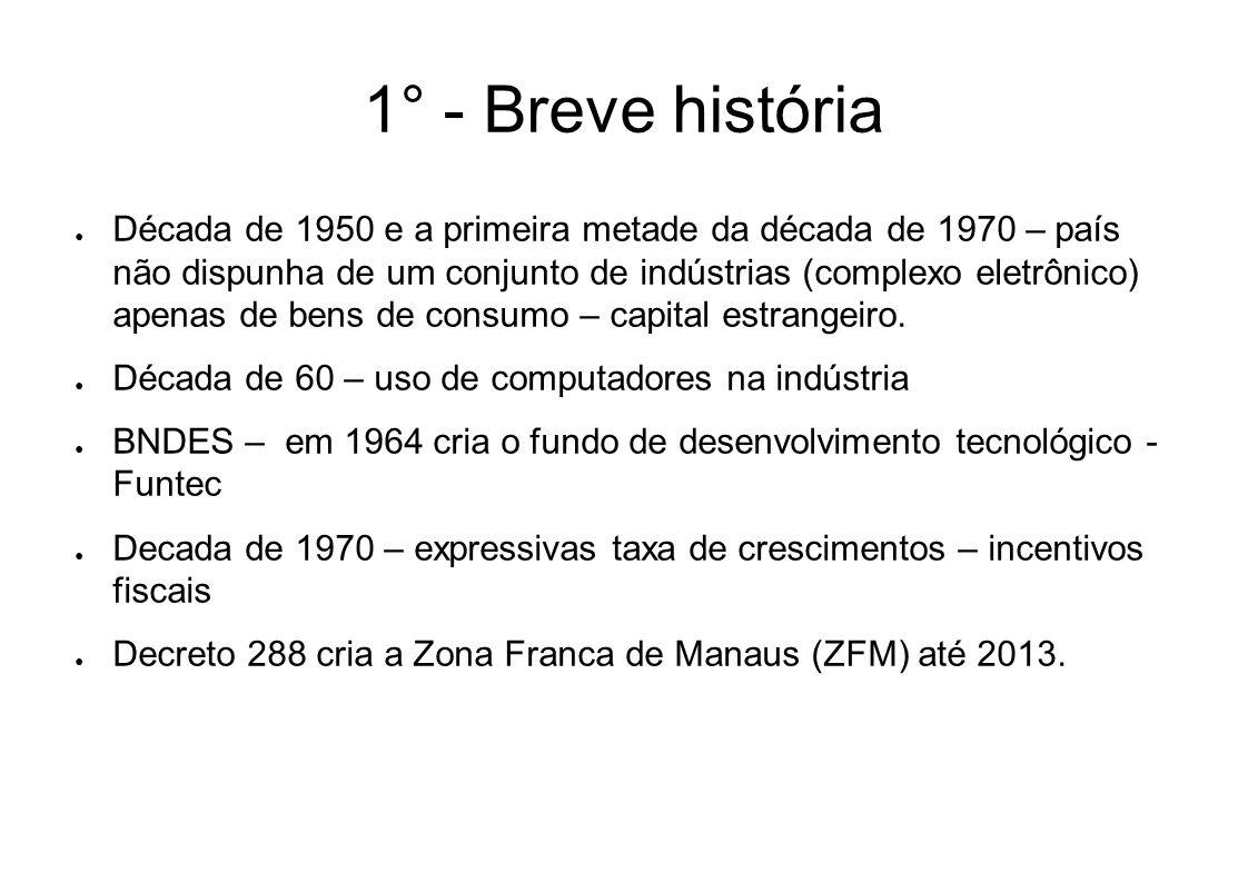 1° - Breve história