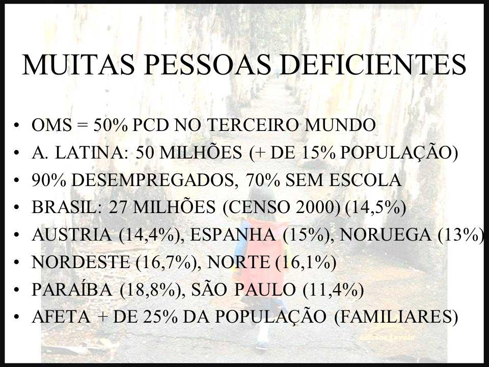 MUITAS PESSOAS DEFICIENTES