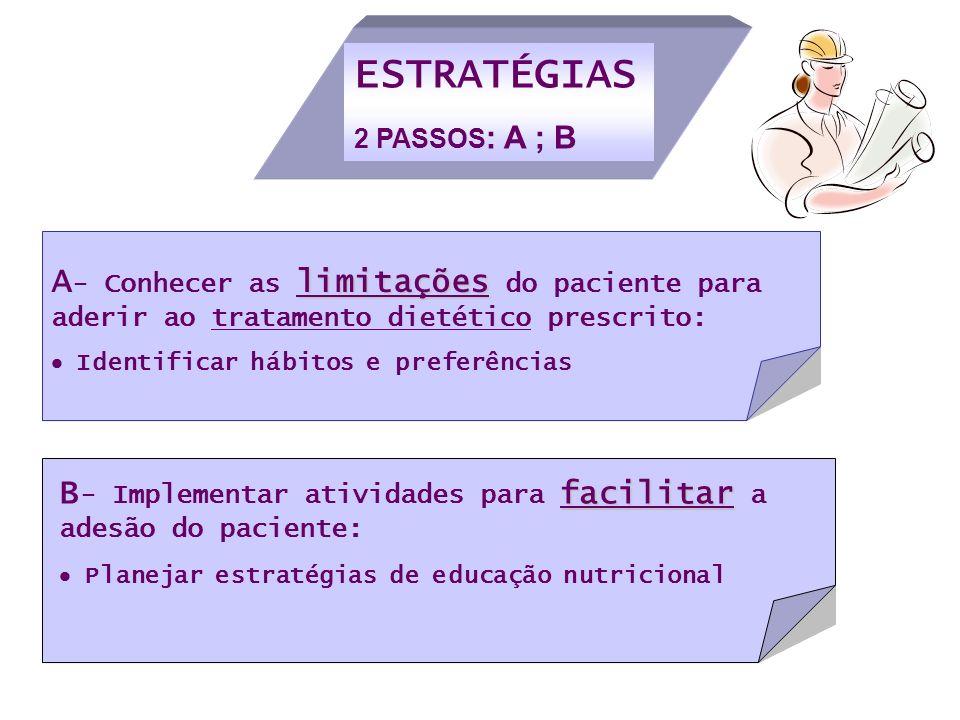 ESTRATÉGIAS2 PASSOS: A ; B. A- Conhecer as limitações do paciente para aderir ao tratamento dietético prescrito:
