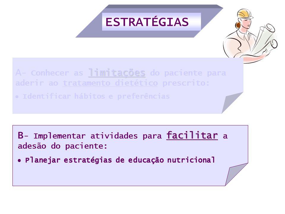 ESTRATÉGIAS A- Conhecer as limitações do paciente para aderir ao tratamento dietético prescrito:  Identificar hábitos e preferências.