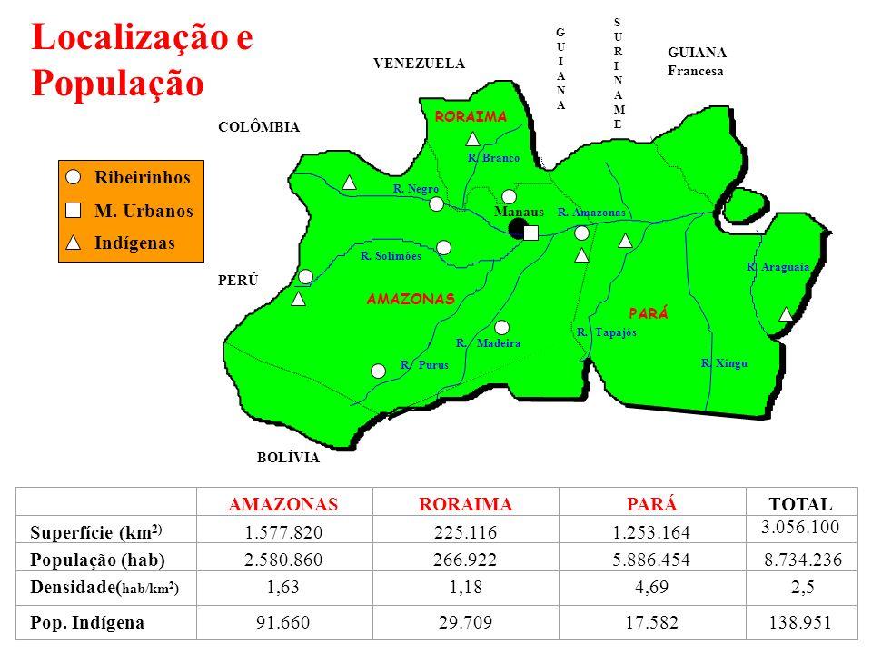 Localização e População