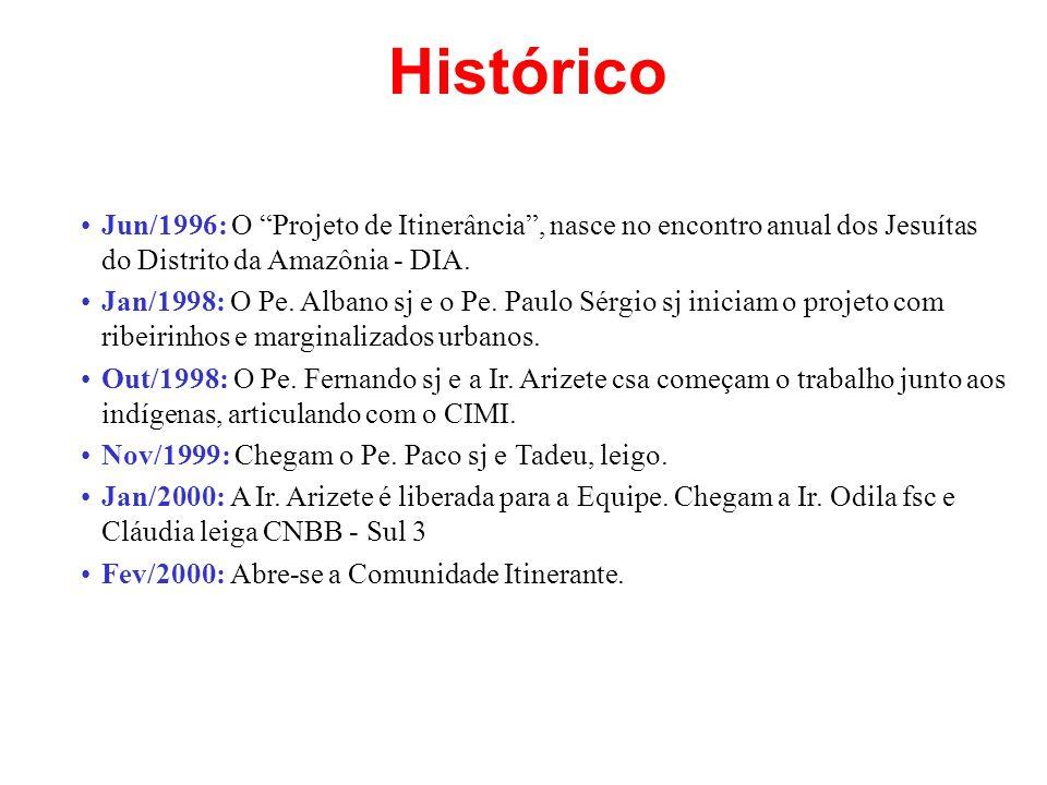 Histórico Jun/1996: O Projeto de Itinerância , nasce no encontro anual dos Jesuítas do Distrito da Amazônia - DIA.