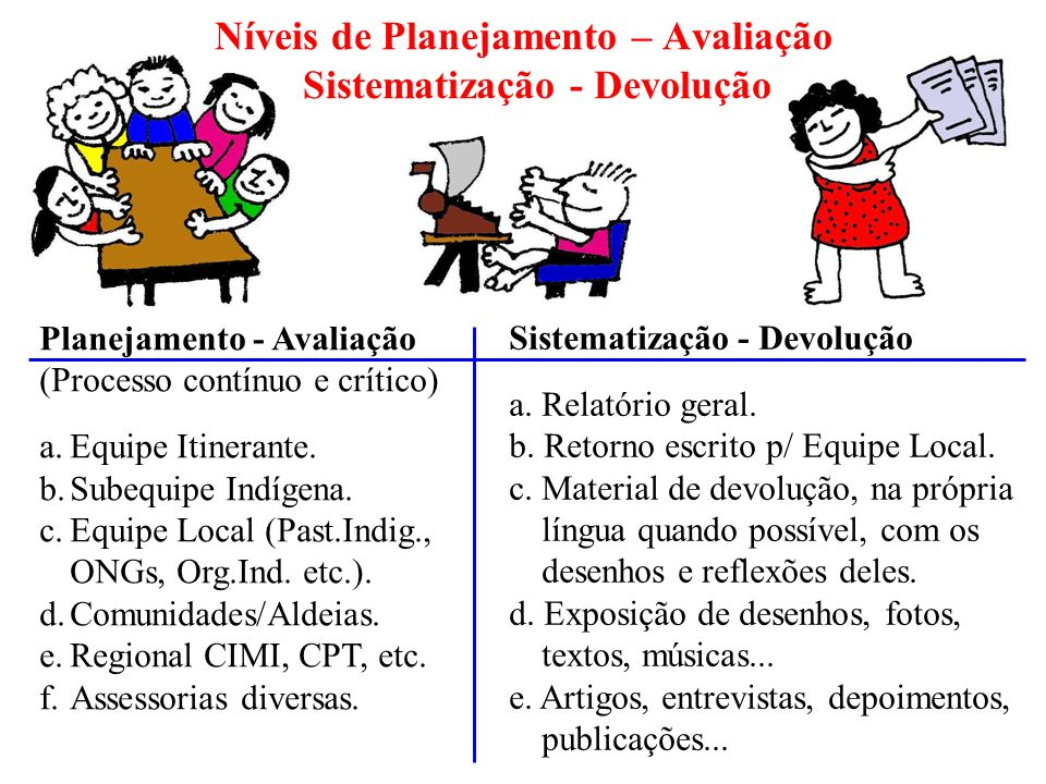 Níveis de Planejamento – Avaliação e Sistematização - Devolução