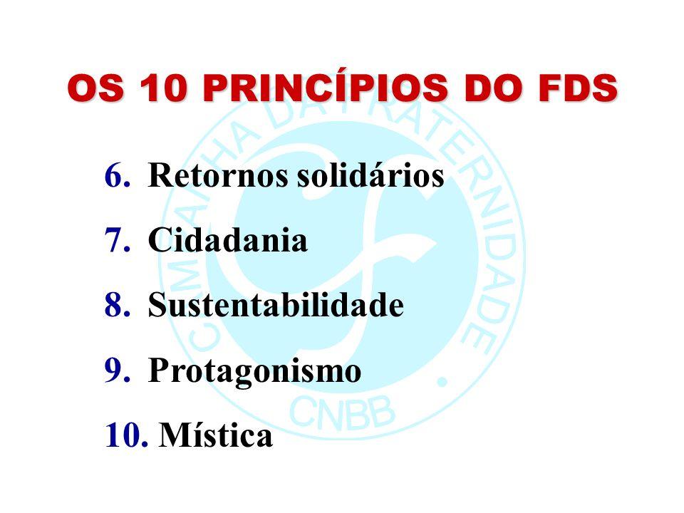 OS 10 PRINCÍPIOS DO FDS Retornos solidários Cidadania Sustentabilidade