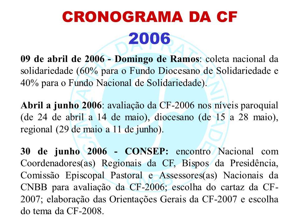 CRONOGRAMA DA CF2006.