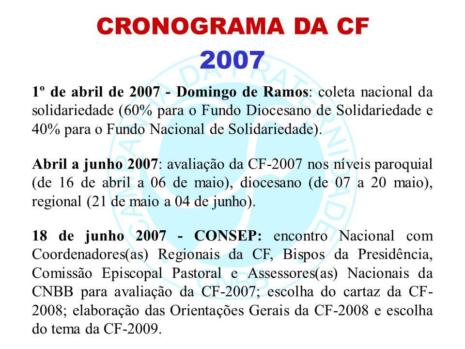 CRONOGRAMA DA CF 2007.
