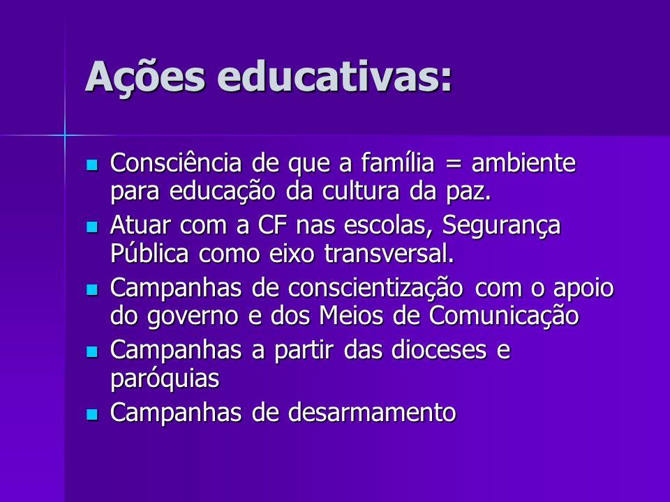 Ações educativas:Consciência de que a família = ambiente para educação da cultura da paz.