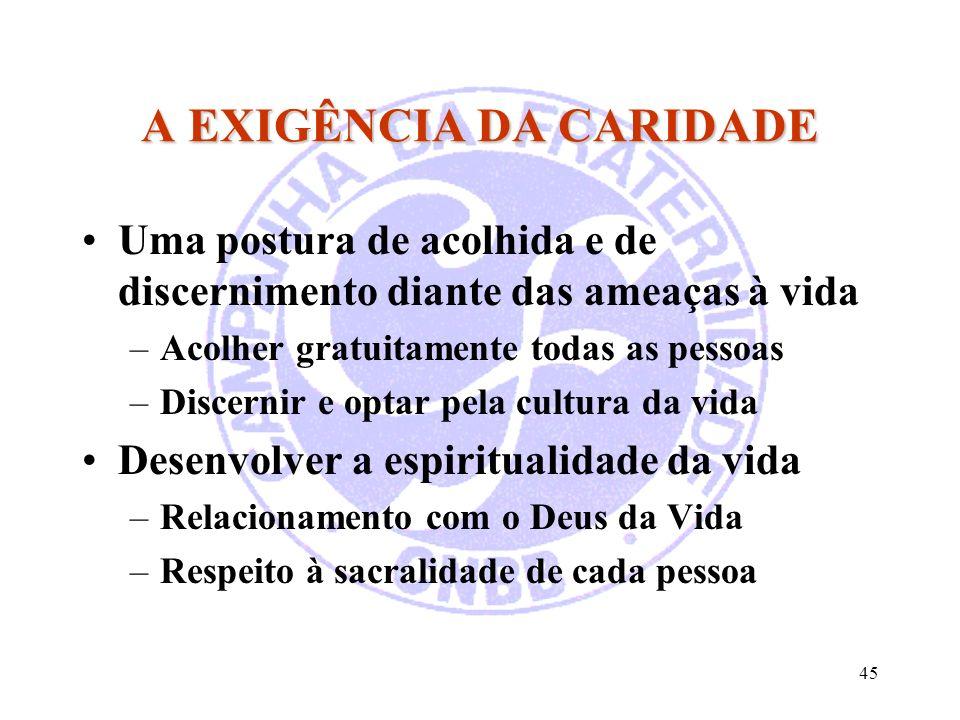 A EXIGÊNCIA DA CARIDADE
