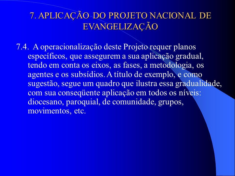 7. APLICAÇÃO DO PROJETO NACIONAL DE EVANGELIZAÇÃO