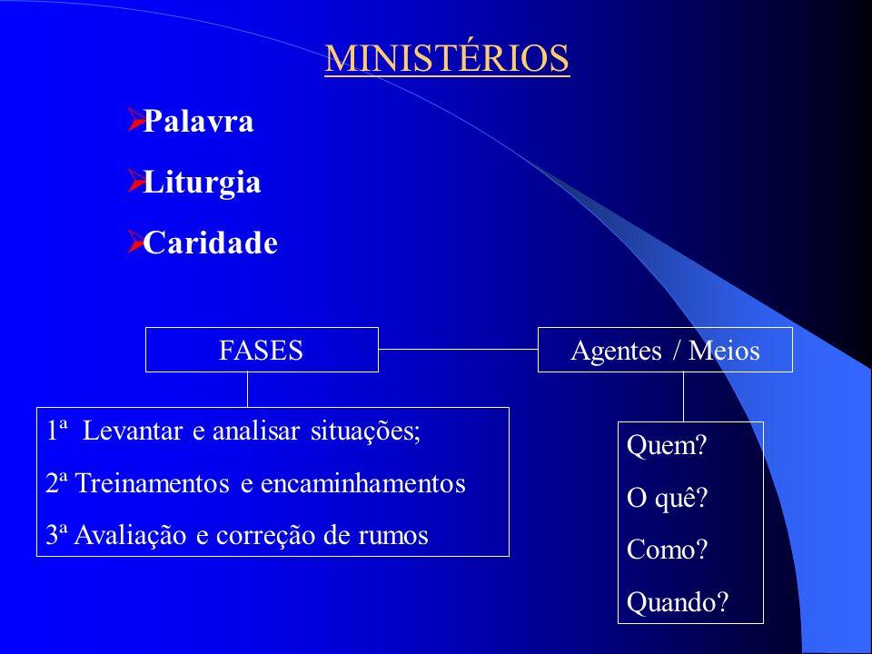 MINISTÉRIOS Palavra Liturgia Caridade FASES Agentes / Meios