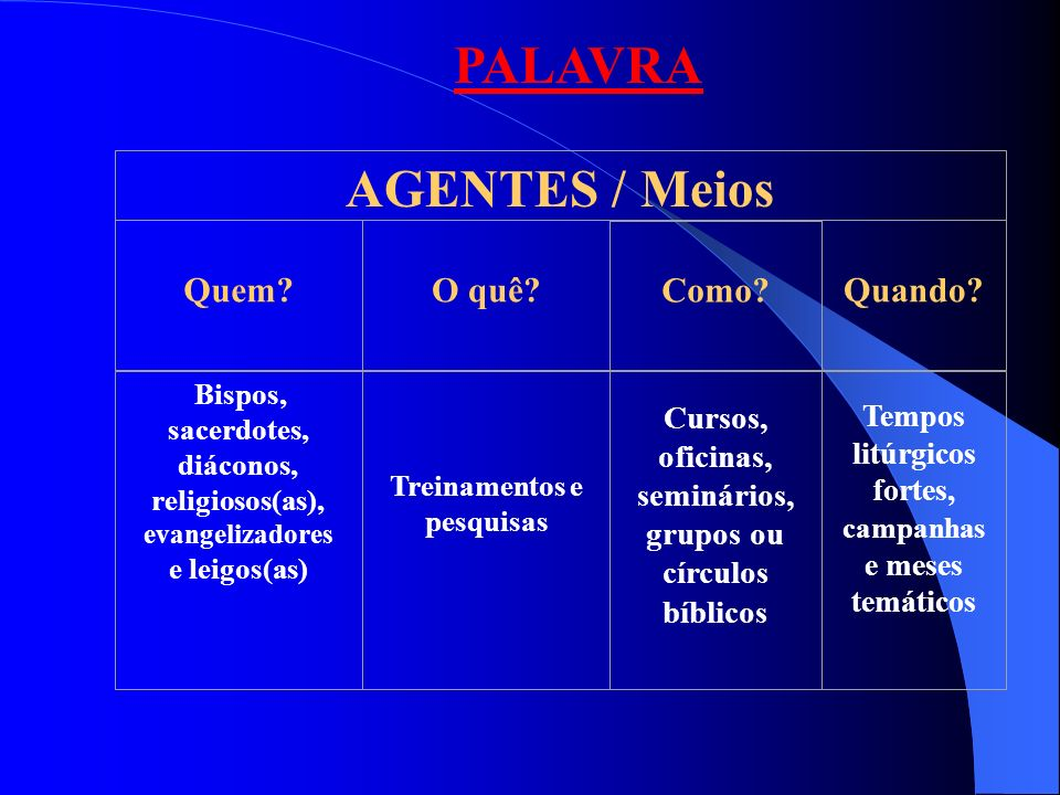 PALAVRA AGENTES / Meios