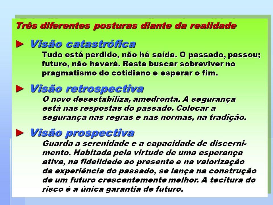 ► Visão catastrófica ► Visão retrospectiva ► Visão prospectiva