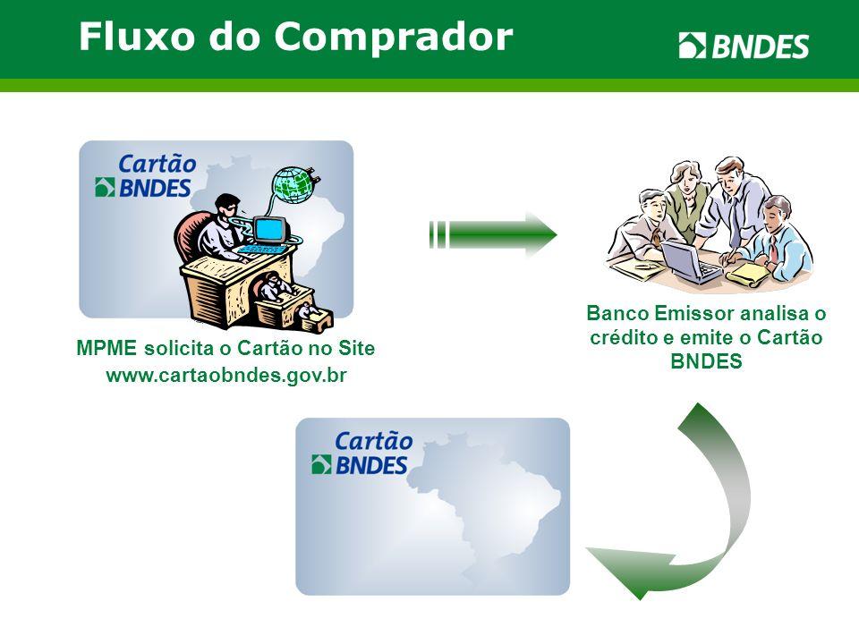 Fluxo do Comprador Banco Emissor analisa o crédito e emite o Cartão BNDES. MPME solicita o Cartão no Site.