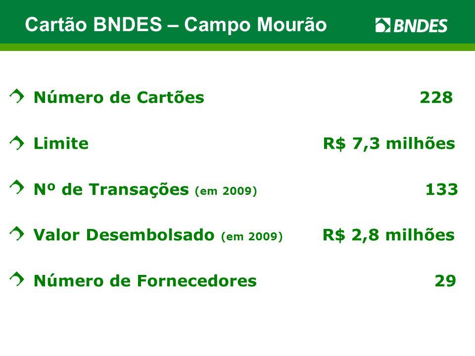 Cartão BNDES – Campo Mourão
