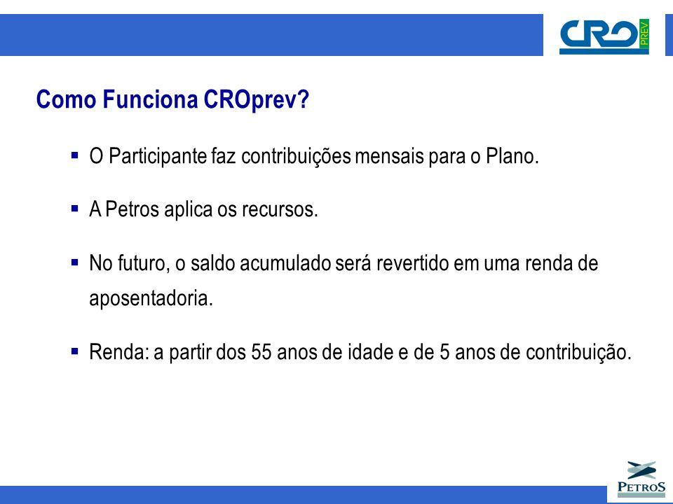 Como Funciona CROprev O Participante faz contribuições mensais para o Plano. A Petros aplica os recursos.