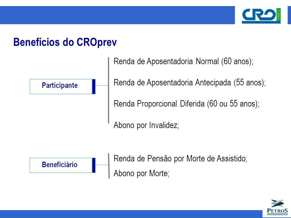 Benefícios do CROprev Renda de Aposentadoria Normal (60 anos);