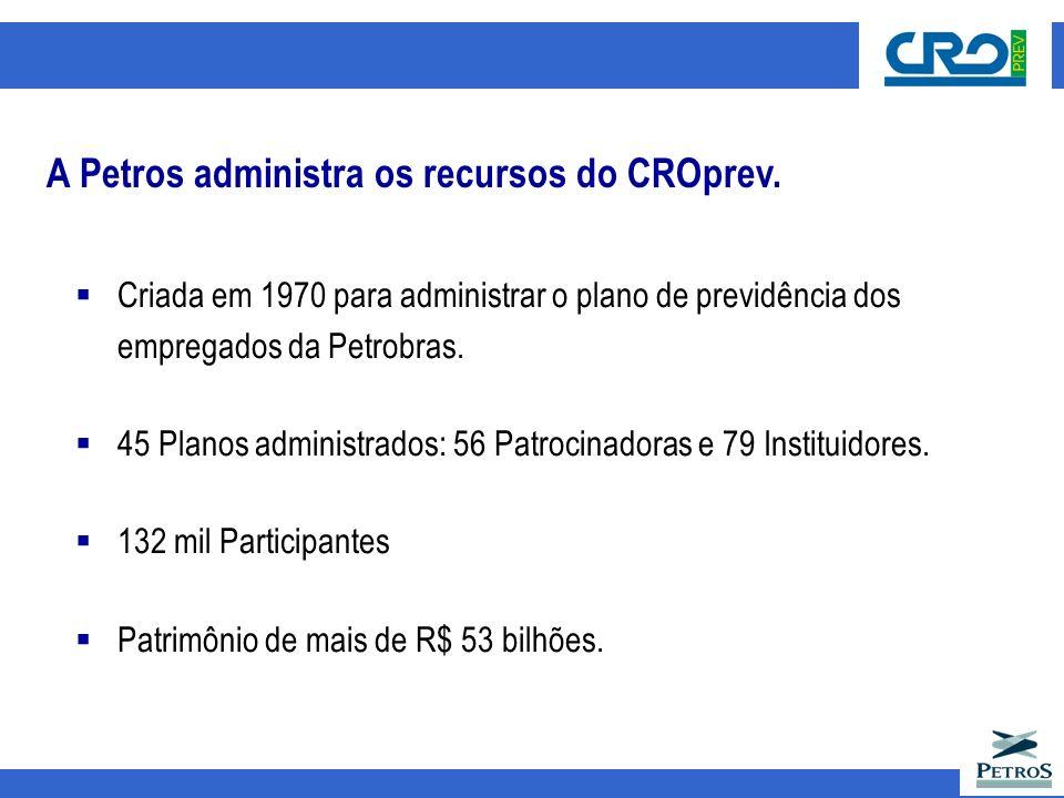 A Petros administra os recursos do CROprev.