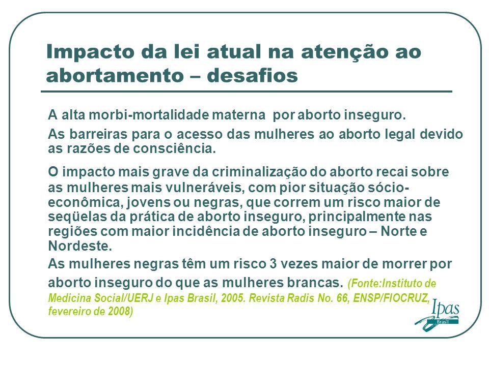 Impacto da lei atual na atenção ao abortamento – desafios