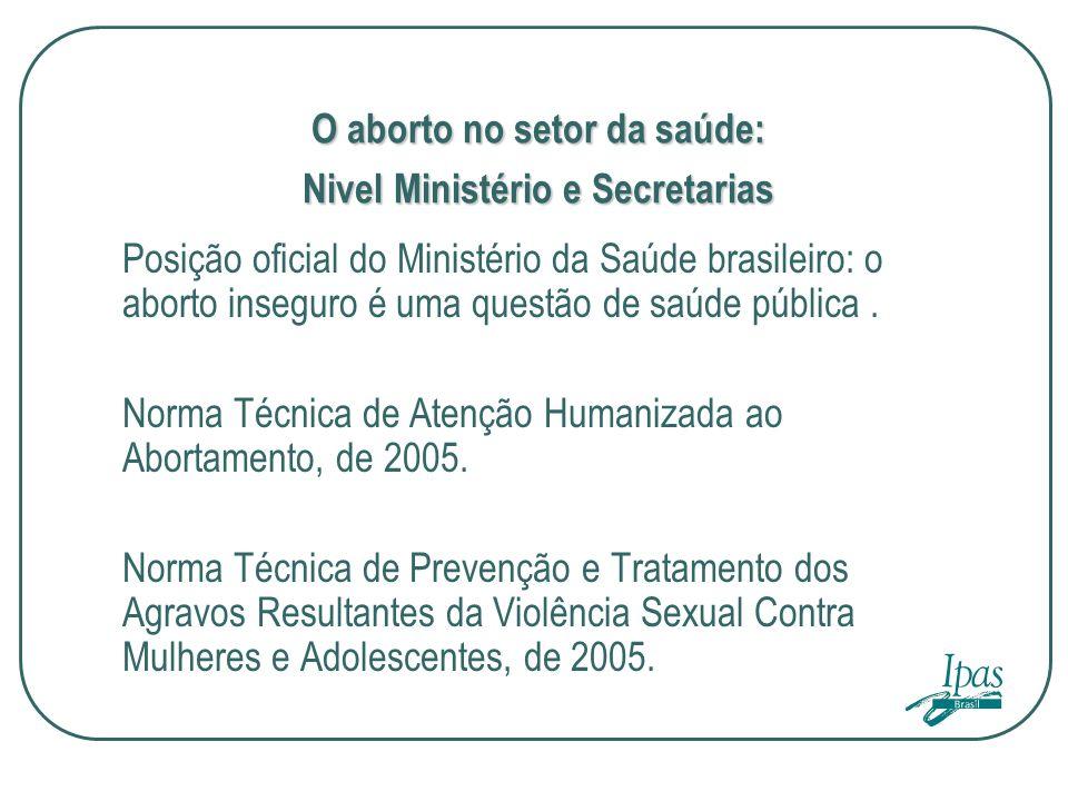O aborto no setor da saúde: Nivel Ministério e Secretarias