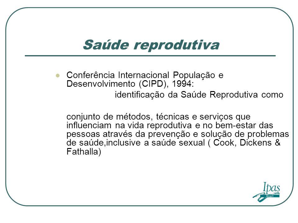 Saúde reprodutiva Conferência Internacional População e Desenvolvimento (CIPD), 1994: identificação da Saúde Reprodutiva como.