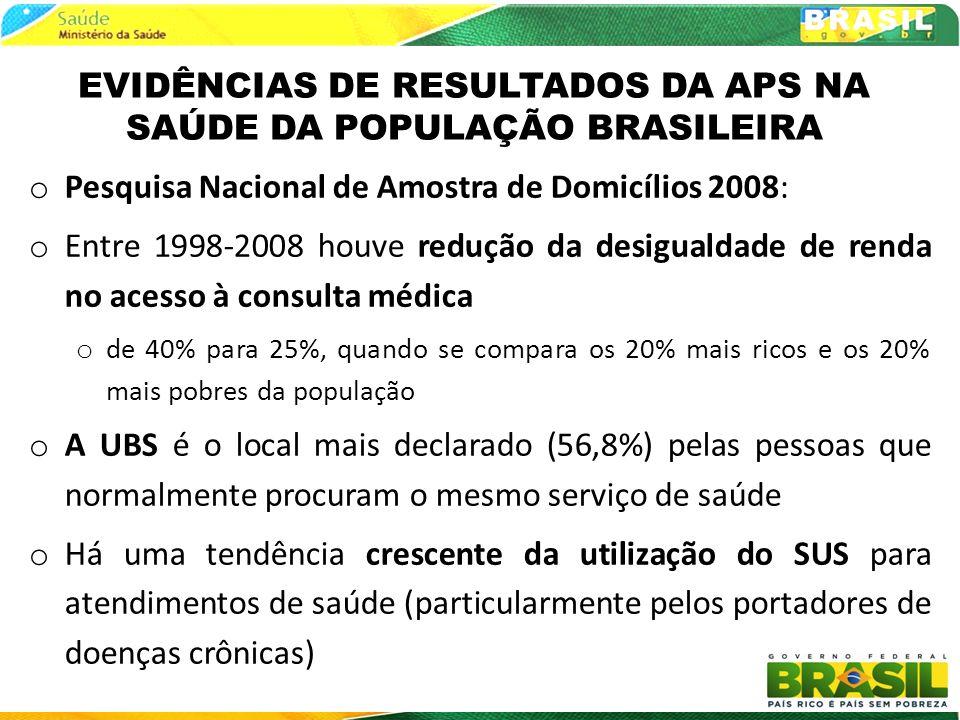 EVIDÊNCIAS DE RESULTADOS DA APS NA SAÚDE DA POPULAÇÃO BRASILEIRA