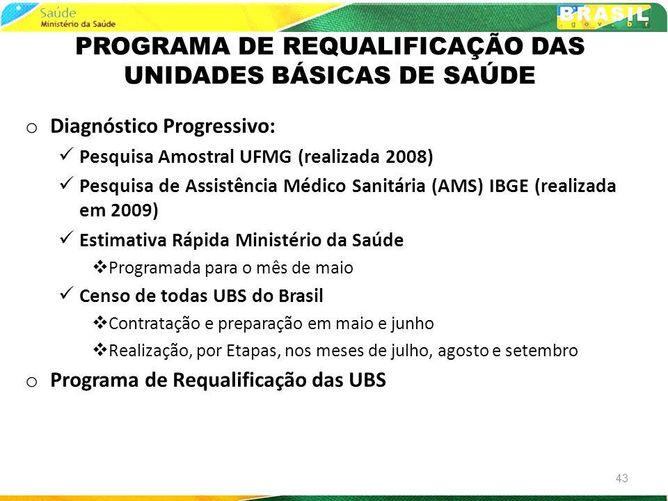 PROGRAMA DE REQUALIFICAÇÃO DAS UNIDADES BÁSICAS DE SAÚDE