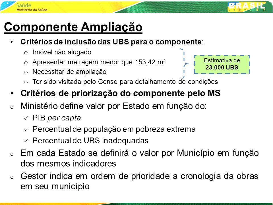Componente Ampliação Critérios de priorização do componente pelo MS