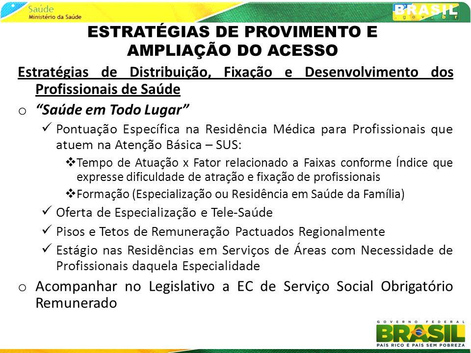 ESTRATÉGIAS DE PROVIMENTO E AMPLIAÇÃO DO ACESSO
