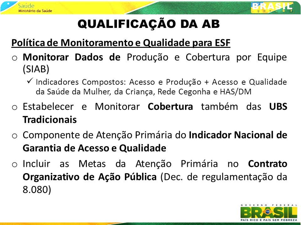 QUALIFICAÇÃO DA AB Política de Monitoramento e Qualidade para ESF