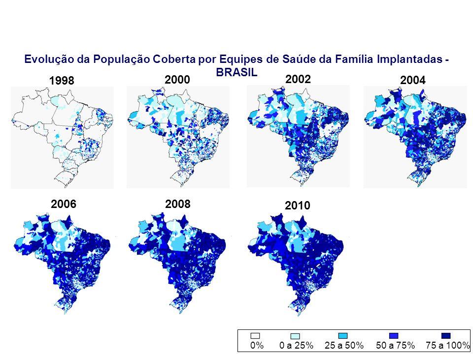 Evolução da População Coberta por Equipes de Saúde da Família Implantadas - BRASIL