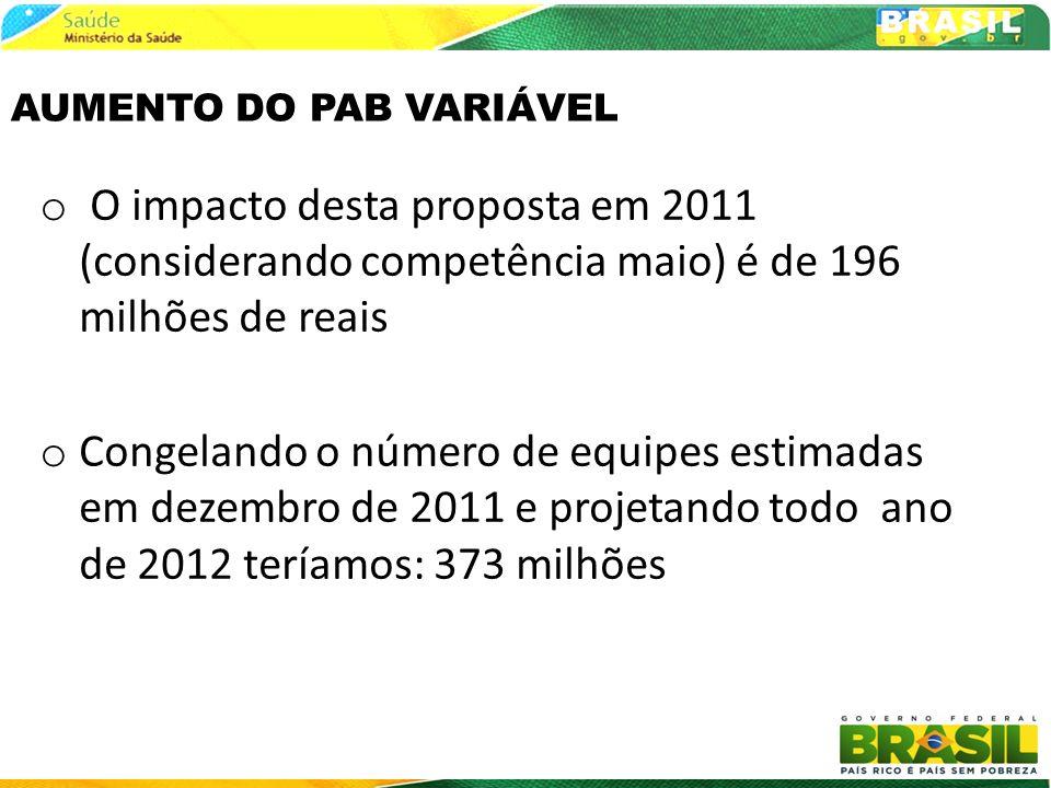 AUMENTO DO PAB VARIÁVEL
