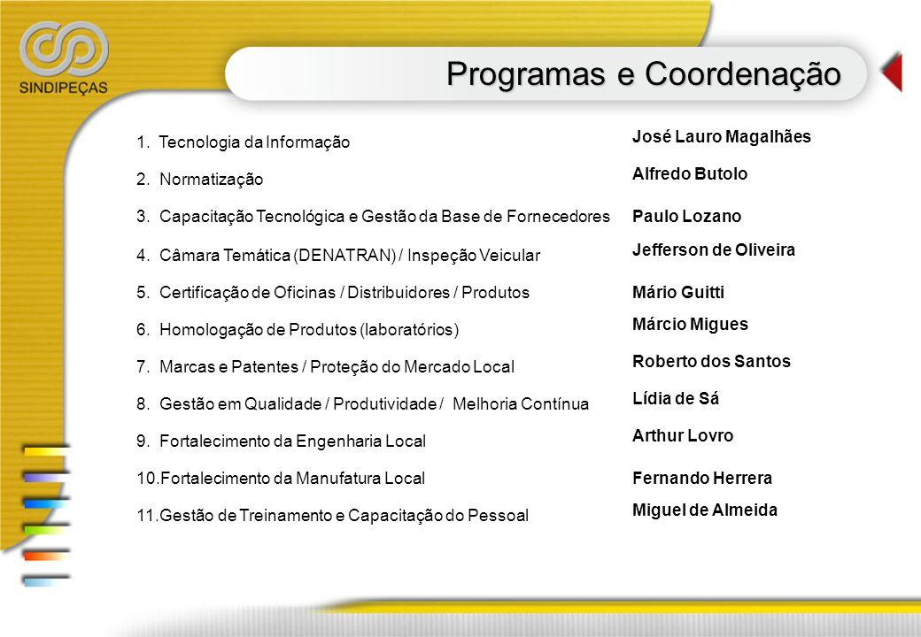 Programas e Coordenação