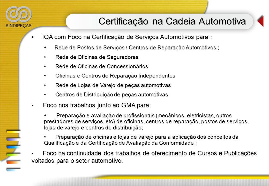 Certificação na Cadeia Automotiva