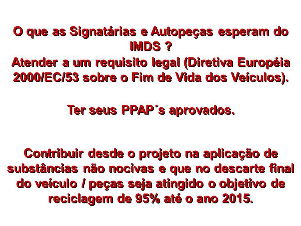 O que as Signatárias e Autopeças esperam do IMDS