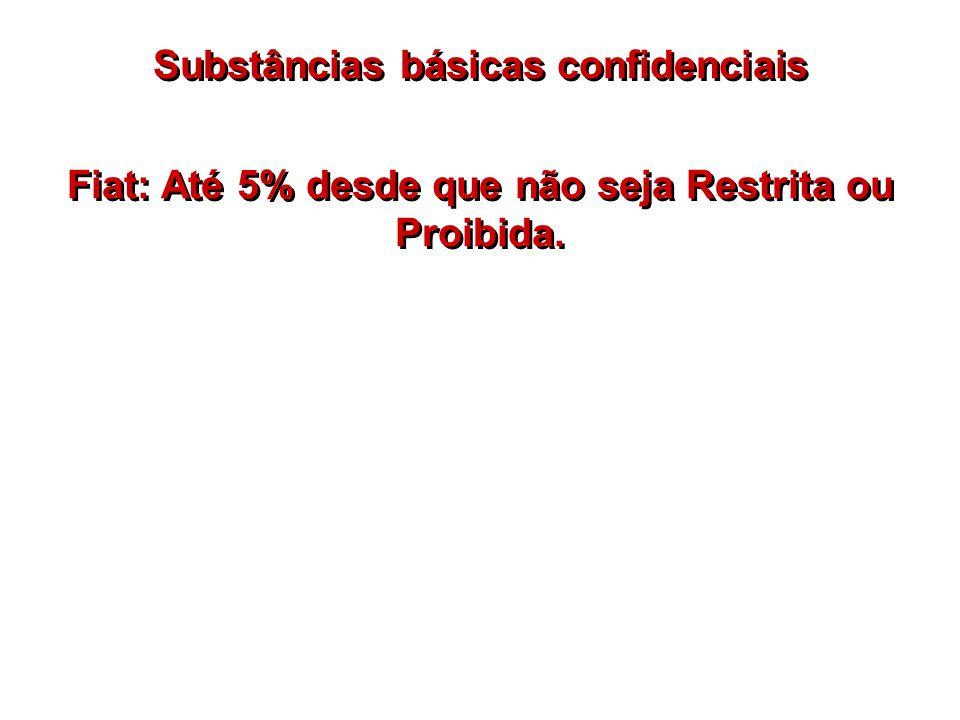 Substâncias básicas confidenciais