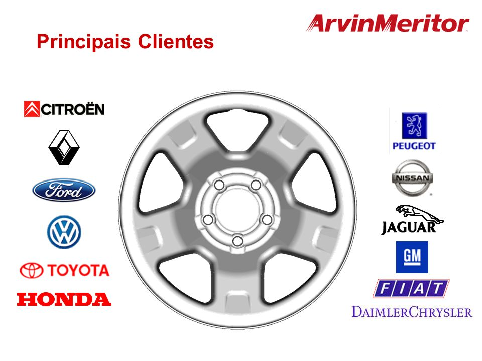 Principais Clientes As a main customers we can mention