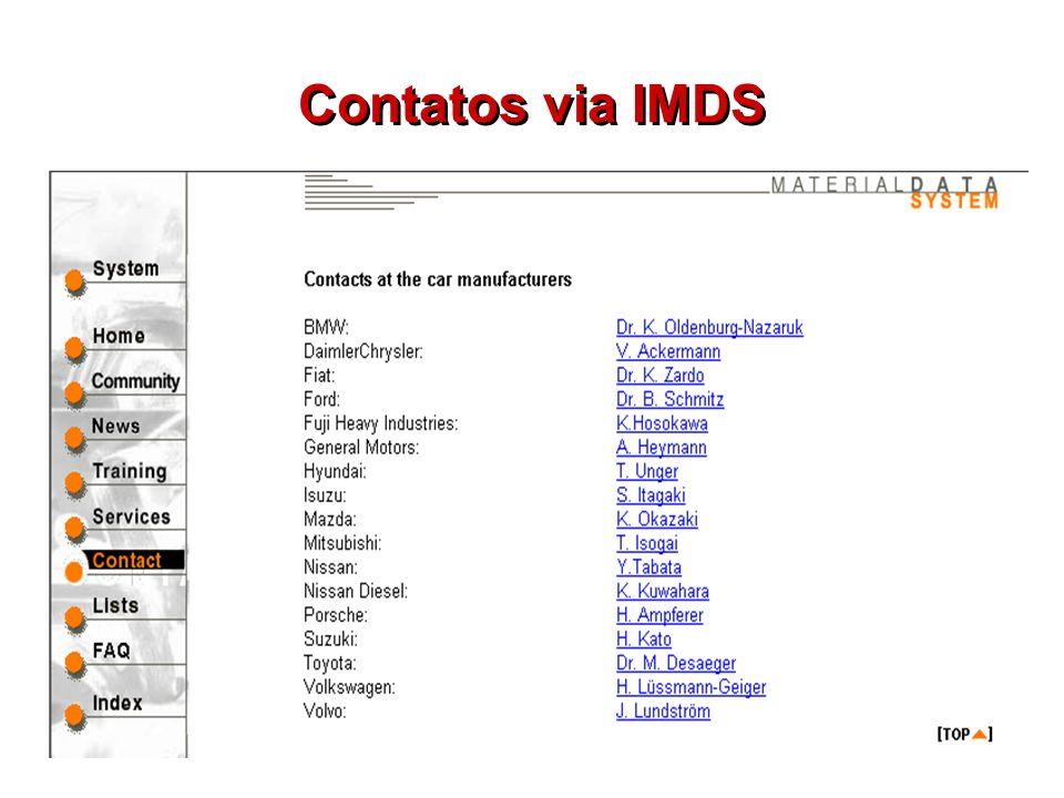 Contatos via IMDS