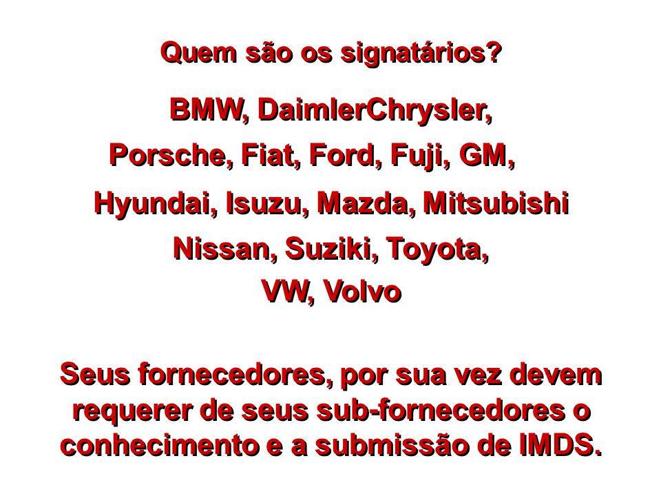 Porsche, Fiat, Ford, Fuji, GM,