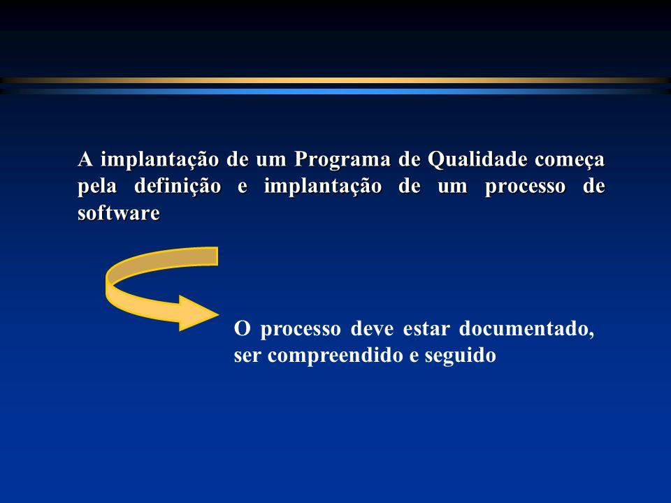 A implantação de um Programa de Qualidade começa pela definição e implantação de um processo de software
