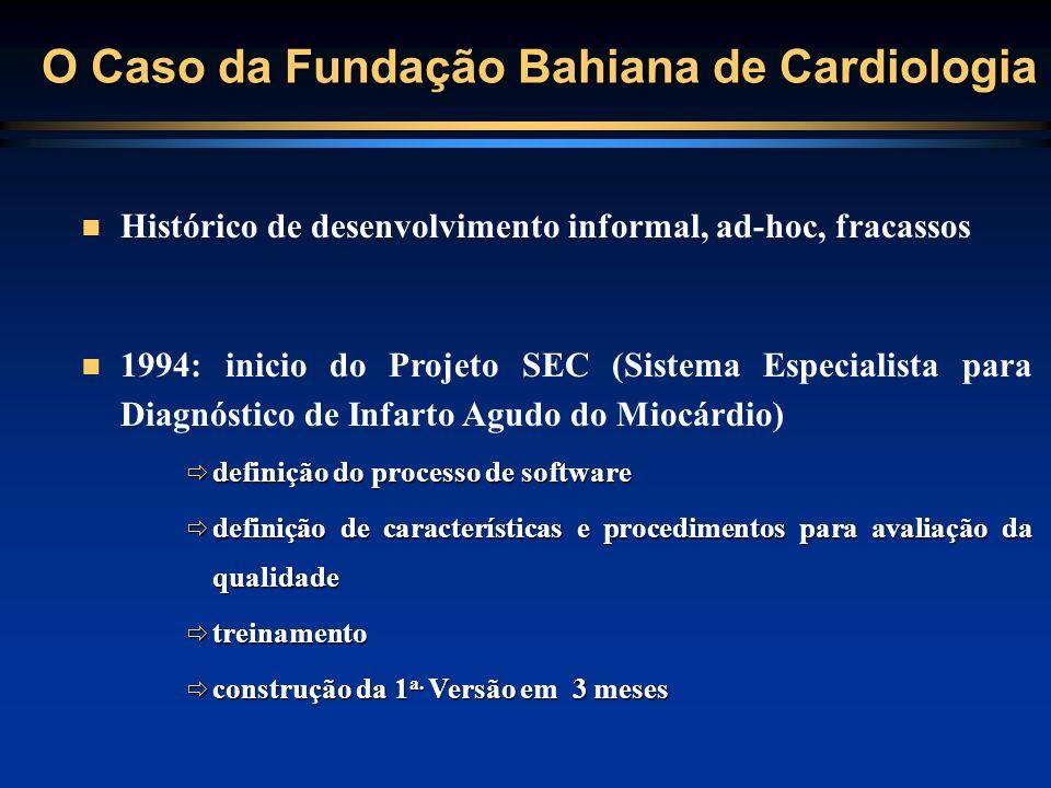 O Caso da Fundação Bahiana de Cardiologia