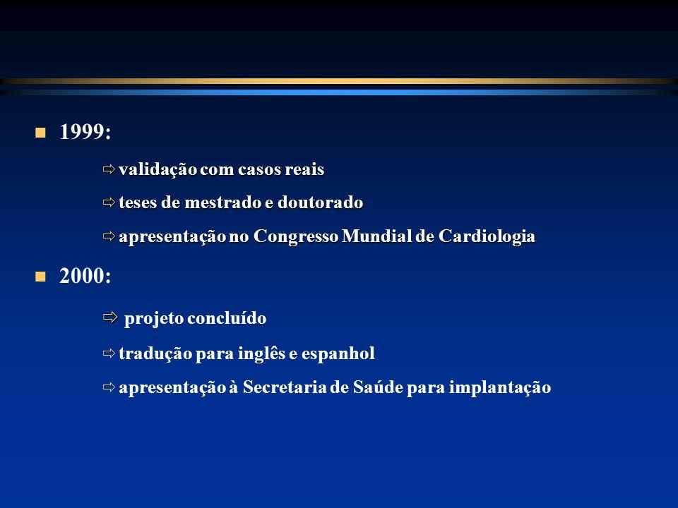 1999: 2000: projeto concluído validação com casos reais