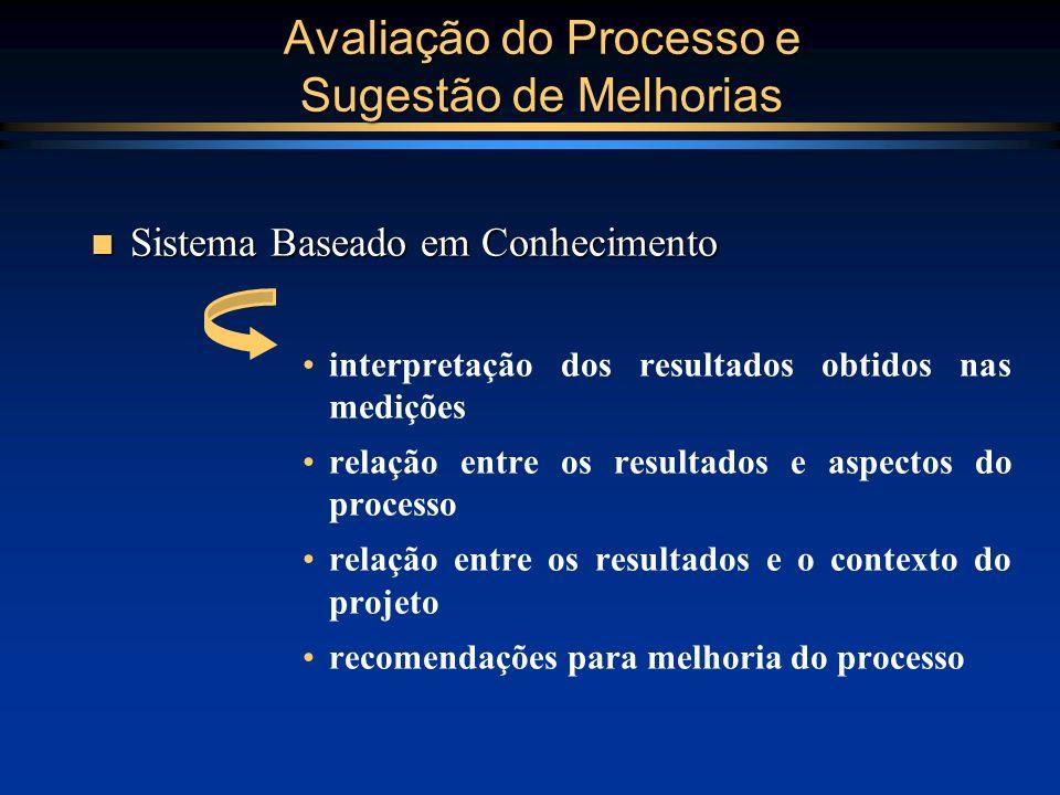 Avaliação do Processo e Sugestão de Melhorias