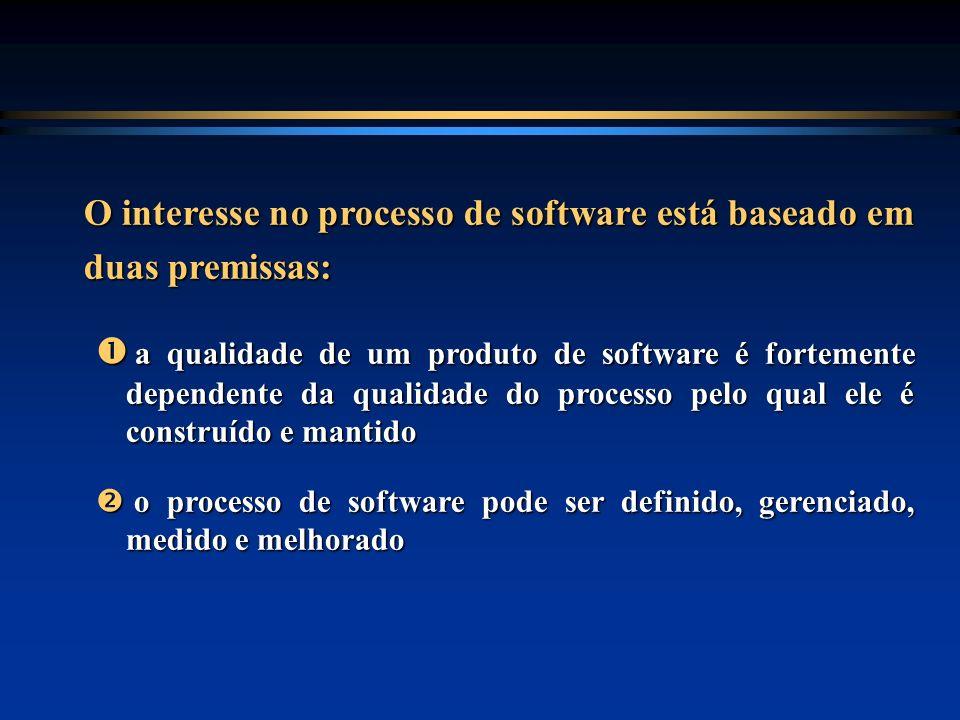 O interesse no processo de software está baseado em duas premissas: