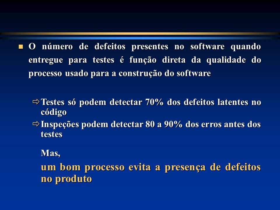 O número de defeitos presentes no software quando entregue para testes é função direta da qualidade do processo usado para a construção do software