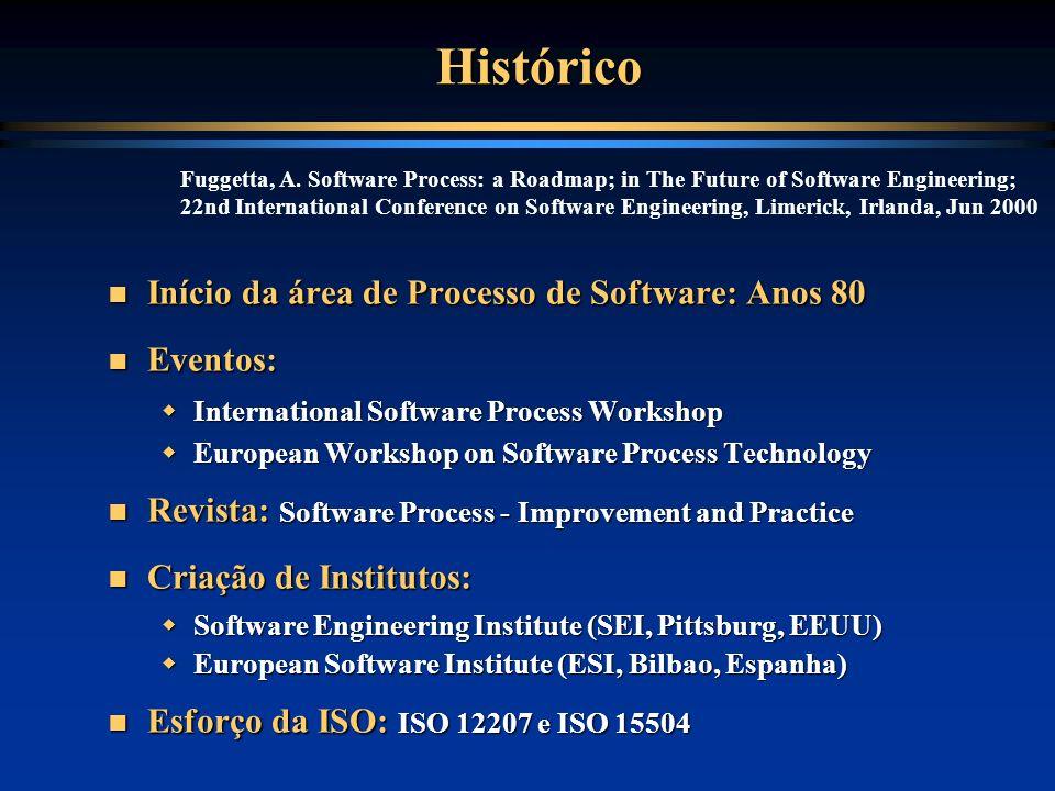 Histórico Início da área de Processo de Software: Anos 80 Eventos: